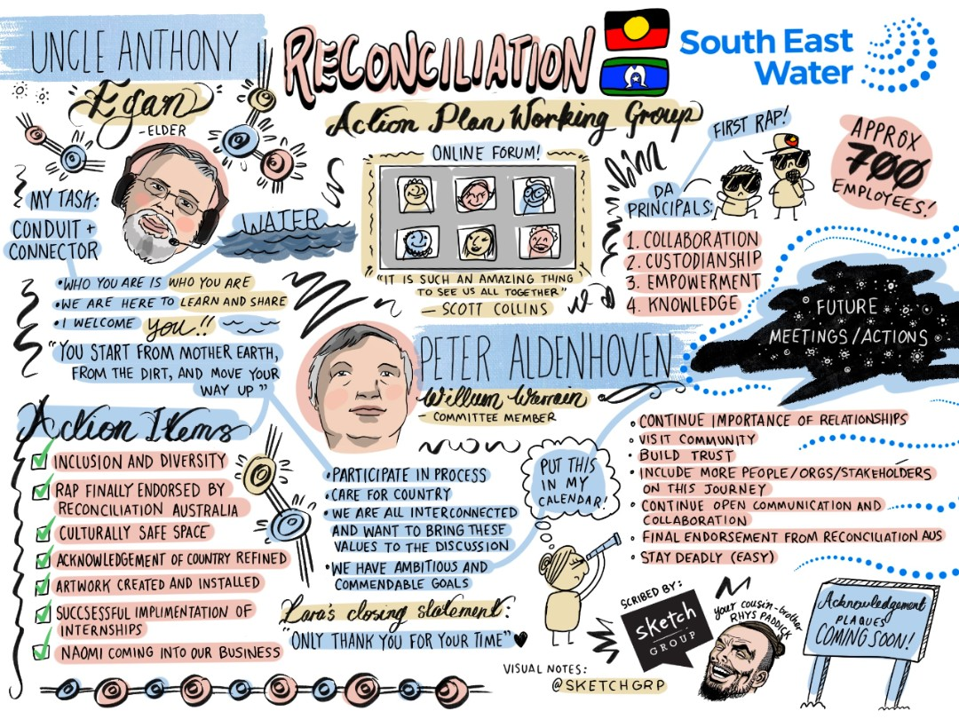 Cartoon artwork depicting South East Water's Reconcilliation Action Plan